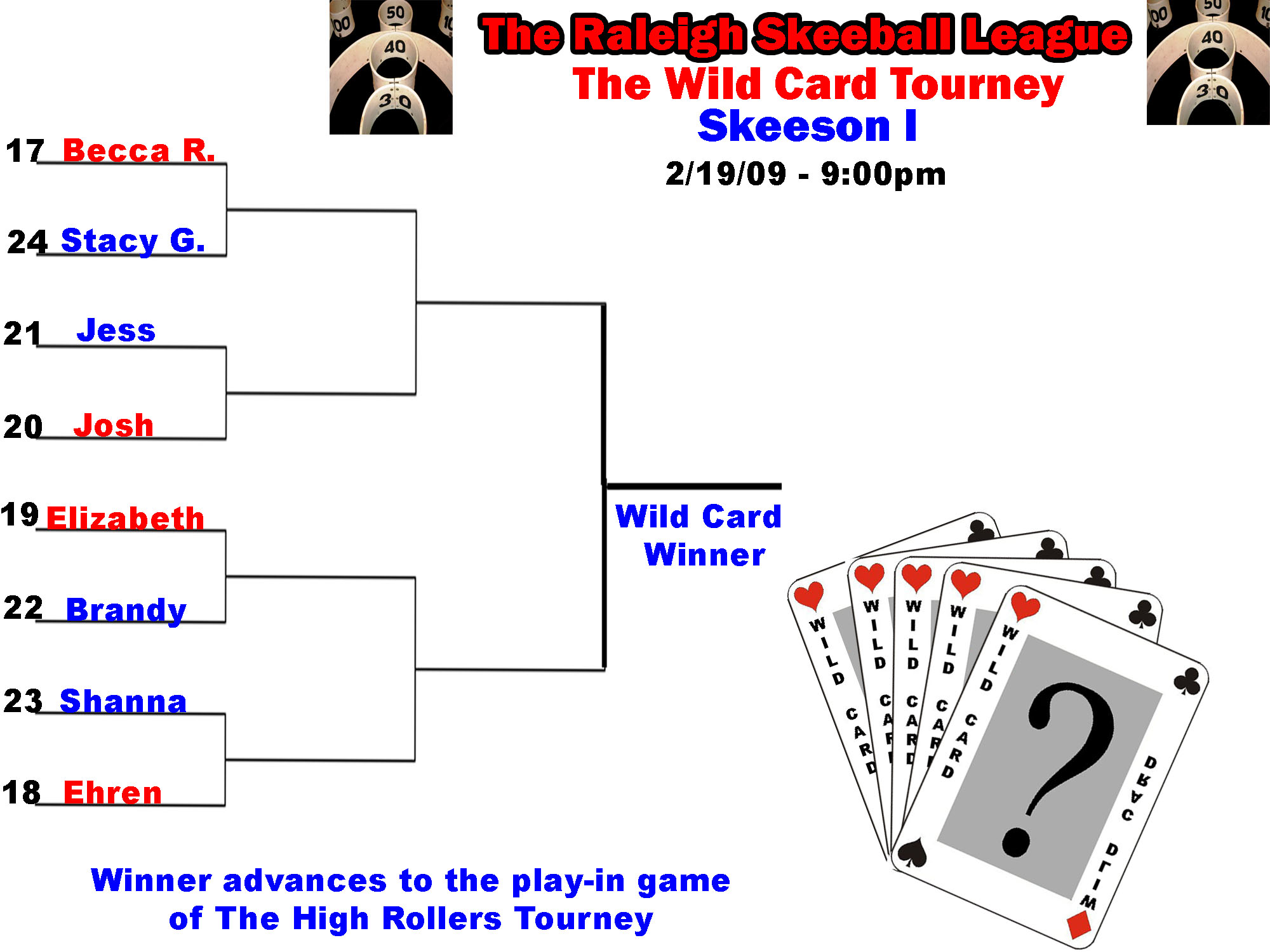 wild-card-bracket-copy Raleigh Skeeson I